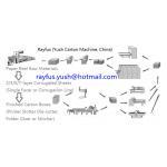China Corrugated Cardboard & Carton Box Making Machine for sale