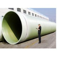FRP Cable Protection Pipe,grp pipe,fiberglass water pipe,waste water pipe