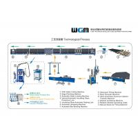 Wholesale LWJ01 Automatic Bending Machine , Glass Bending Equipment Quick Operation from china suppliers