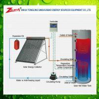 China split/separated pressurized thermal solar water heater for sale