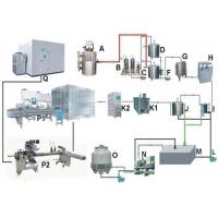 Wholesale Full Automatic Ice Cream Processing Line 500L 10000L For Condensed Milk / Milk Powder from china suppliers