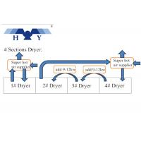 Best Solvent Base Heat Energy Recovery System With High Efficiency Heat Recovery Unit wholesale