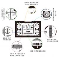 Wholesale Sineimage ISO12233 Reflective Camera Resolution Test Chart from china suppliers