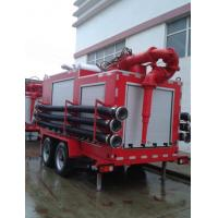 Wholesale FiFi Class 1 System / FIFI1 system / FiFi Class system from china suppliers