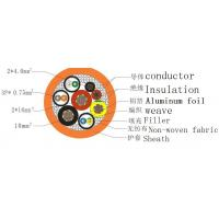 Wholesale Electric Vehicle Charging Cable (DC) from china suppliers