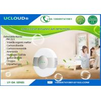 UY - DT - D Automatic Dynamic Air Quality Detector Intelligent For PM 2.5