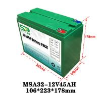 Wholesale Lithium Ion Battery For Solar Street Light , Lithium Polymer Battery Pack 12 Volt from china suppliers