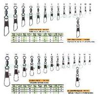 Buy cheap Rolling Swivel With Safety Snap (YM-3001, 3002) from wholesalers