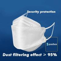 Wholesale Nonwoven Disposable N95 Protective Mask , Disposable Dust Face Mask Anti Pollution from china suppliers