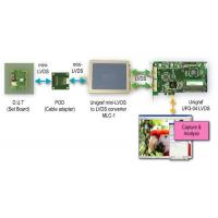 LVDS and mini-LVDS Testing