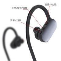 China Fashion Cell Phone Earpiece , Bluetooth Stereo Headset Wireless Sports Earphones X18s For Mobile Phone on sale