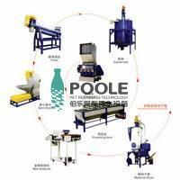Wholesale Waste Plastic Recycling Machine from china suppliers