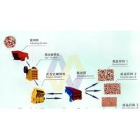 China Stone Making Assembly Line/ Stone Crusher Machinery/ Stone Crushing Machinery on sale