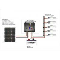 Solar Home Lighting Systerm