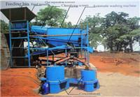 Wholesale land gold mining machine from china suppliers