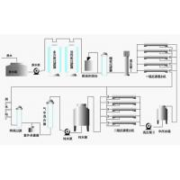 Quality Reverse osmosis water filtration system , RO water treatment plant 250 - 1000L/H for sale