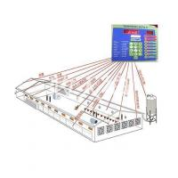 Environment Control System