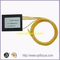 CWDM/DWDM/OADM 4 Channel