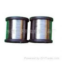 Best Electrical Resistance Wires wholesale