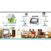 Wholesale Smart Home Industry Overview from china suppliers
