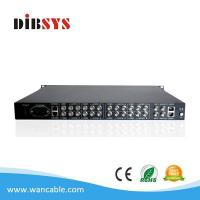 Wholesale ENC3184S 8-Channel SD Encoder from china suppliers