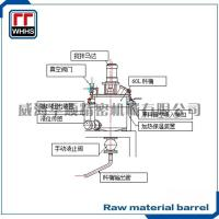 Raw material barrel