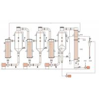 English Wastewater treatment and anti-corrosion equipment