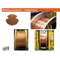Best Copper-Alloy wire wholesale