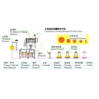 Wholesale wire equipment Wire and cable equipment from china suppliers