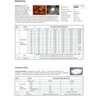 High Purity Elements & Compounds Antimony