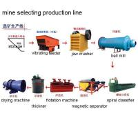 Sand production line mineral processing equipment