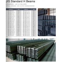 Wholesale Angle Steel H beams from china suppliers