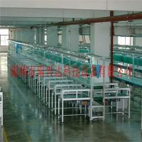 Wholesale Double layer belt line from china suppliers